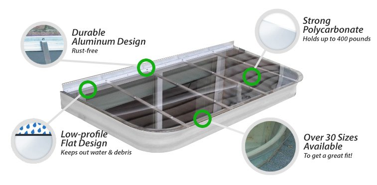 window-well-cover-flat-design-features