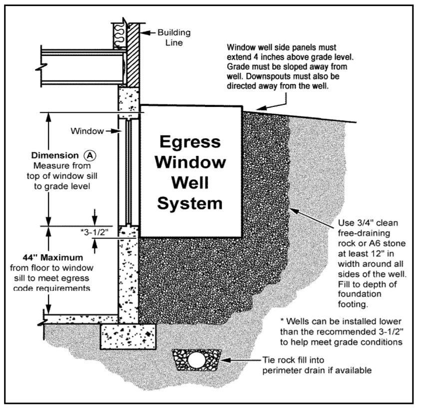 Bilco Door Sizes & Cleargress® Door Basement Entrance