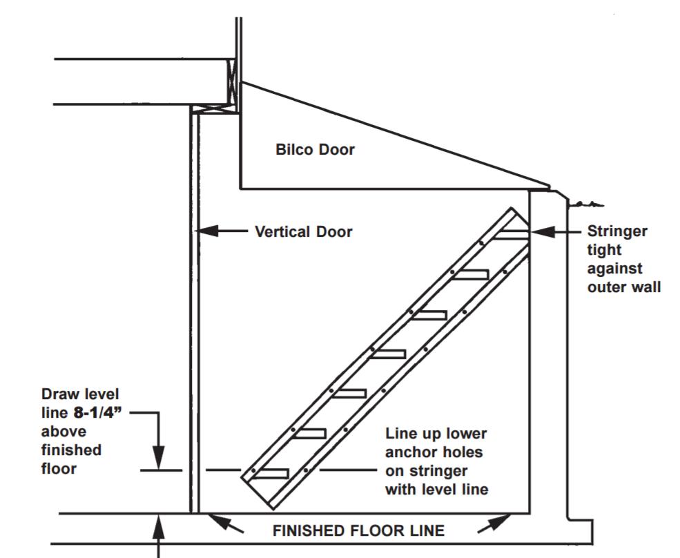 Bilco Stair Stringer Galvanized Steel Window Well Covers