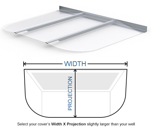 sloped-window-well-cover-size